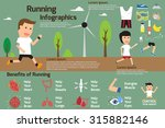 running infographic. man and... | Shutterstock .eps vector #315882146