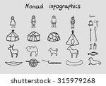 nomad infographics | Shutterstock .eps vector #315979268