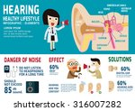 hearing.anatomy of ear. health... | Shutterstock .eps vector #316007282