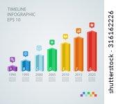 isometric timeline infographic... | Shutterstock .eps vector #316162226