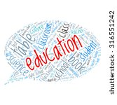 words cloud related to... | Shutterstock .eps vector #316551242