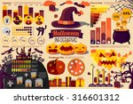 set of halloween infographic... | Shutterstock .eps vector #316601312