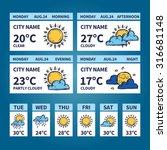 weather forecast widget with... | Shutterstock .eps vector #316681148