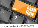 cash flow words button on... | Shutterstock .eps vector #316784372