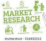 market research. chart with... | Shutterstock .eps vector #316832312