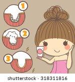 info graphics of cute woman... | Shutterstock .eps vector #318311816