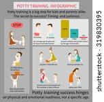 potty training. infographics... | Shutterstock .eps vector #319830395