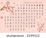 japanese kanji with meanings.... | Shutterstock .eps vector #3199312