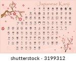 japanese kanji with meanings.... | Shutterstock .eps vector #3199312