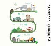 biomass energy line graphic   Shutterstock .eps vector #320827352