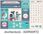 media infographic template and...   Shutterstock .eps vector #320900972