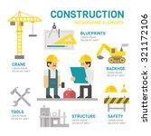 construction site flat design... | Shutterstock .eps vector #321172106