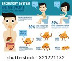 constipated. excretory system.... | Shutterstock .eps vector #321221132