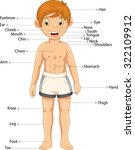 boy body part cartoon | Shutterstock .eps vector #322109912