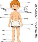 boy body part cartoon | Shutterstock .eps vector #322109912