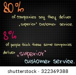 two different way to customer...   Shutterstock .eps vector #322369388