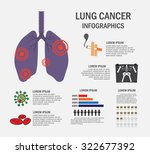 lung cancer infographics  ... | Shutterstock .eps vector #322677392