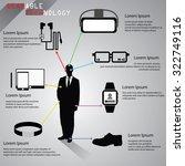 wearable technology  smart... | Shutterstock .eps vector #322749116