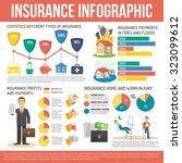 insurance infographics set with ... | Shutterstock . vector #323099612