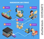warehousing and storage process ... | Shutterstock .eps vector #323526872