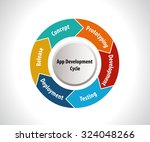 software development life... | Shutterstock .eps vector #324048266