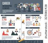 career infographics set with... | Shutterstock . vector #325081928
