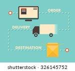 shipping business  scheme of... | Shutterstock .eps vector #326145752