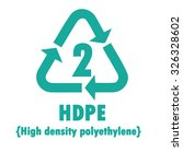 recycling symbols for plastic | Shutterstock .eps vector #326328602