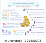 successful breastfeeding poster.... | Shutterstock .eps vector #326860376