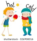 opposite adjectives hot and... | Shutterstock .eps vector #326908316