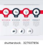 product development ... | Shutterstock .eps vector #327037856