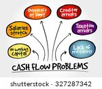 cash flow problems  strategy... | Shutterstock .eps vector #327287342