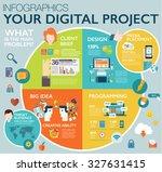 big infographics in flat style. ... | Shutterstock .eps vector #327631415