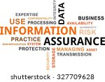 a word cloud of information... | Shutterstock .eps vector #327709628