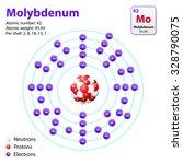 atom molybdenum   Shutterstock .eps vector #328790075
