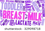 breast milk word cloud on a... | Shutterstock .eps vector #329098718