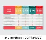 web pricing table design for... | Shutterstock .eps vector #329424932