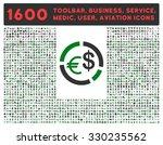 currency diagram vector icon... | Shutterstock .eps vector #330235562