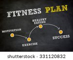 fitness plan | Shutterstock . vector #331120832
