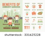 infographics cartoon character... | Shutterstock .eps vector #331625228