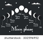 the phases of the moon. vector... | Shutterstock .eps vector #332596952