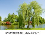 Weeping Willow Tree On The Ban...