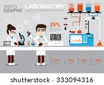 info graphic laboratory vector... | Shutterstock .eps vector #333094316