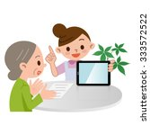 caregiver described in tablet pc | Shutterstock .eps vector #333572522