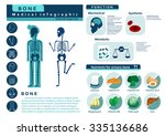 function and nutrition... | Shutterstock .eps vector #335136686