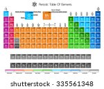 periodic table of elements with ... | Shutterstock .eps vector #335561348