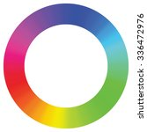Spectrum Color Wheel On White...