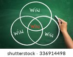 win concept on green chalkboard | Shutterstock . vector #336914498