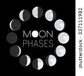 Moon Phases Circle