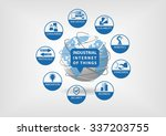 industrial internet of things ...   Shutterstock .eps vector #337203755